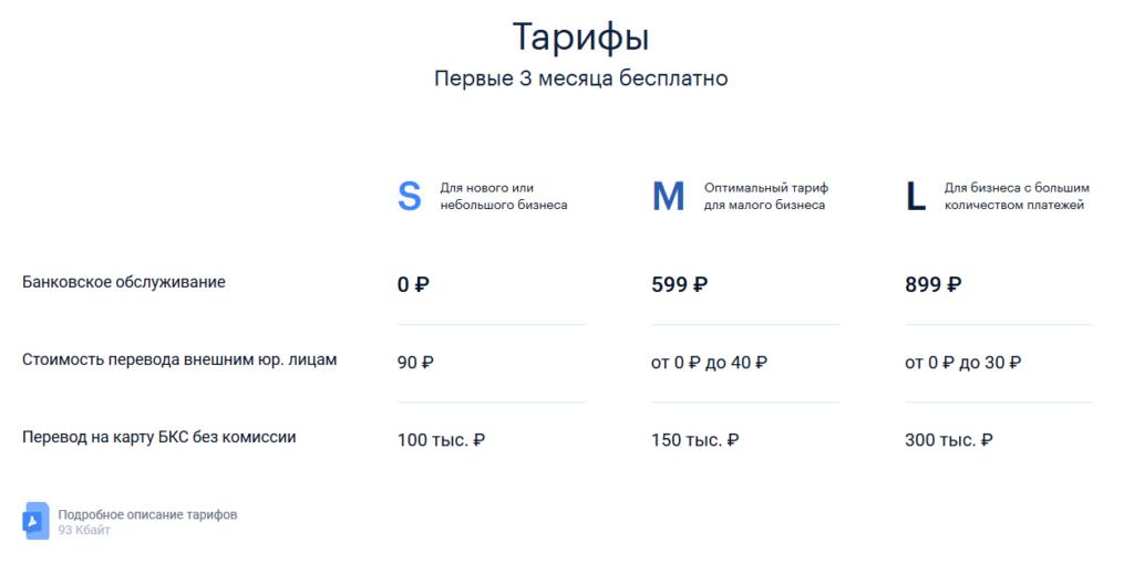 Банк Сфера: тарифы РКО