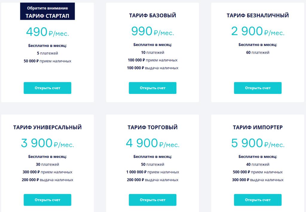 Банк «Зенит»: тарифы РКО