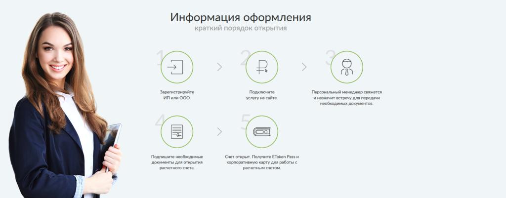 «Русский стандарт»: тарифы РКО