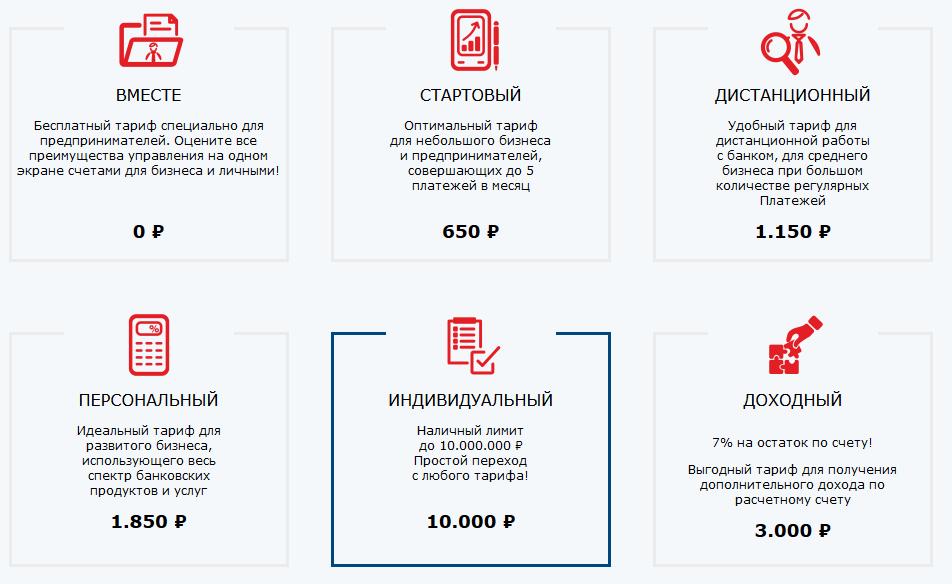 Совкомбанк: тарифы РКО