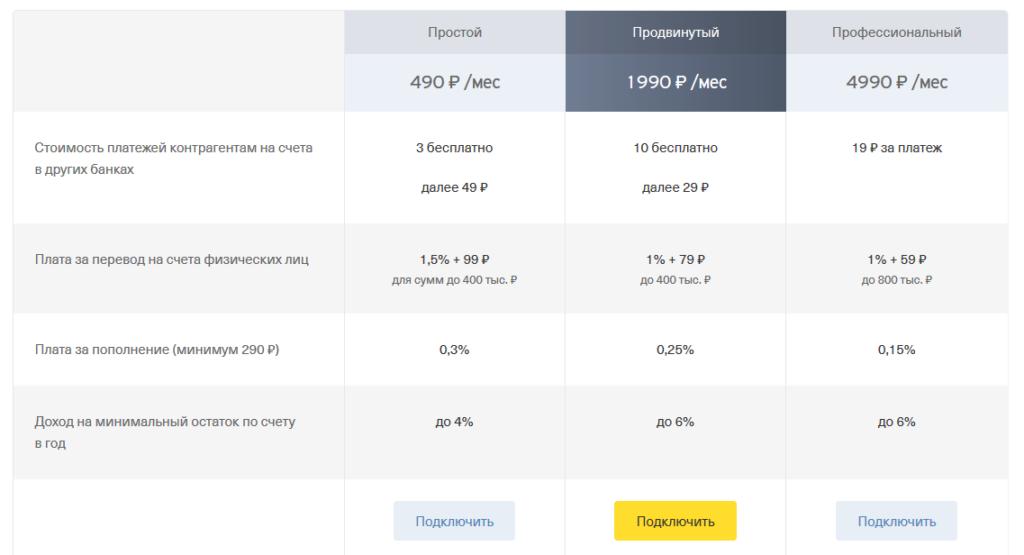 Тинькофф: РКО тарифы